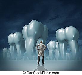 Dentista y cuidado dental