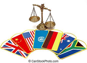 Derecho internacional y justicia