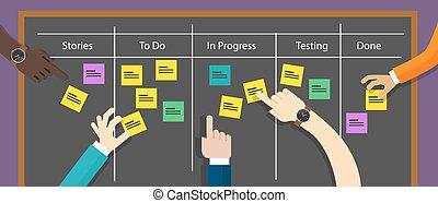 desarrollo, ágil, melé, metodología, tabla, software