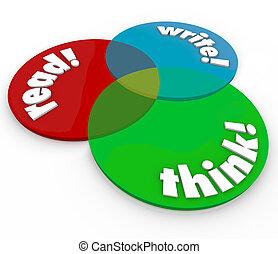 desarrollo, escribir, cognoscitivo, leer, diagrama, aprendizaje, venn, pensar