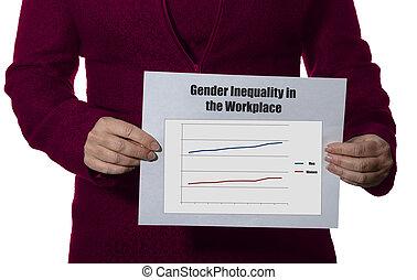 Desigualdad de género en el lugar de trabajo