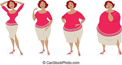 después, cambios, dieta, tamaño