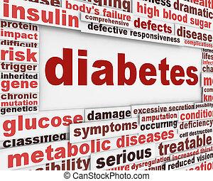 Diabetes diseño de carteles médicos