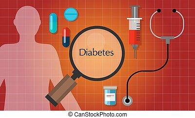 Diabetes mellitus diagnostico diabético medicación problema de salud icono