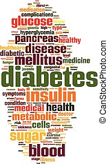 Diabetes palabra nube