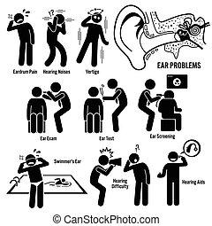 Diagnóstico de oído