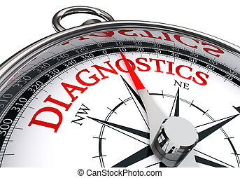 Diagnósticos palabra roja en brújula conceptual