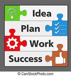 Diagrama de éxito