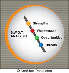 Diagrama de análisis de SWOT