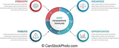 Diagrama de análisis SWOT