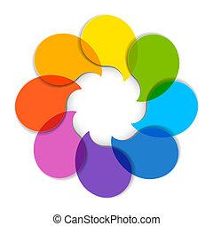 Diagrama de círculo