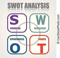 Diagrama de estrategia de análisis SWOT en diseño minimalista. Fuerzas, debilidades, oportunidades, amenazas.