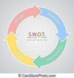 Diagrama de estrategia de análisis SWOT
