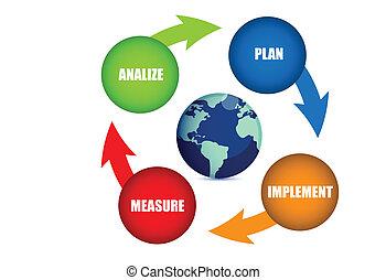 Diagrama de estrategia de negocios