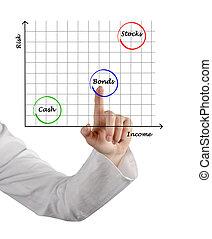 Diagrama de inversión