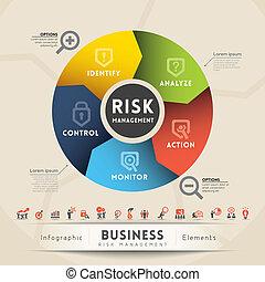 Diagrama de manejo de riesgos