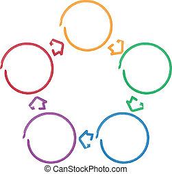 Diagrama de negocios
