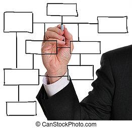 Diagrama de negocios en blanco