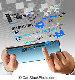 Diagrama de proceso de negocios virtual