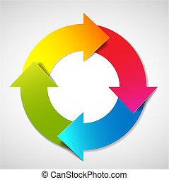 Diagrama del ciclo de vida del vector