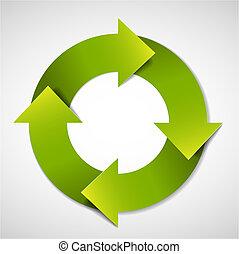 Diagrama del ciclo de vida verde del vector