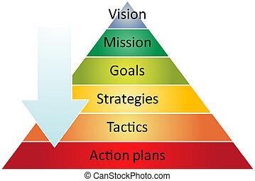 diagrama, dirección, pirámide, estrategia