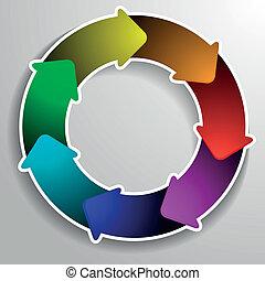 Diagrama en círculo