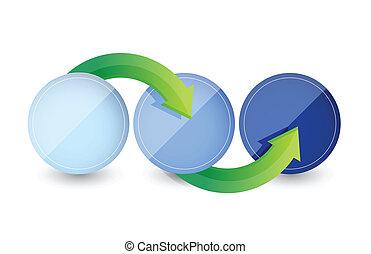diagrama, esfera, paso
