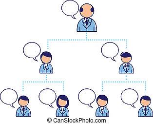 Diagrama estructural de la compañía