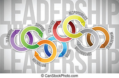 diagrama, habilidad, concepto, liderazgo