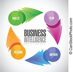 diagrama, inteligencia, ilustración negocio