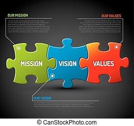 diagrama, misión, valores, visión
