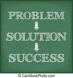 diagrama, problema, solución, éxito