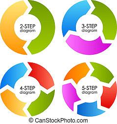 Diagramas de proceso del ciclo