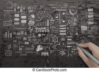 Dibujar a mano estrategia creativa de negocios en el fondo de textura