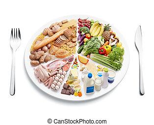 Dieta de equilibrio
