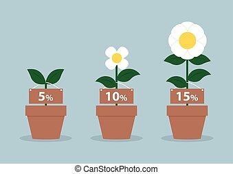 diferente, concepto, financiero, flores, tasas, interés, tamaño