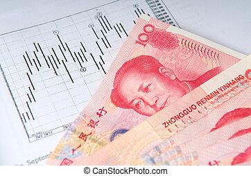 Dinero chino con gráfico de valores