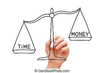dinero, más, que, valioso, tiempo