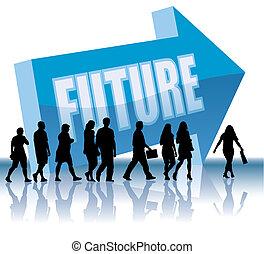 Dirección - futuro