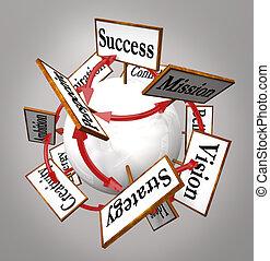 dirección, misión, estrategia, esfera, planificación, señales, visión