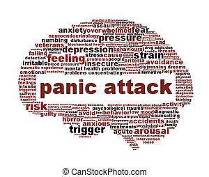 Diseñación de iconos de ataque al pánico aislada sobre el blanco