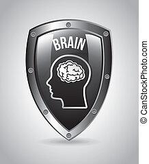 Diseño cerebral