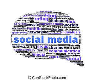 Diseño conceptual de las redes sociales aislado en blanco