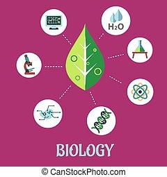 Diseño de conceptos de biología plana