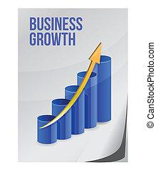 Diseño de crecimiento de negocios