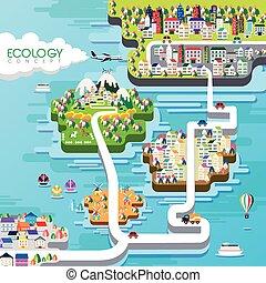 Diseño de Ecología plana