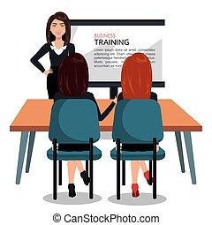 Diseño de entrenamiento de negocios