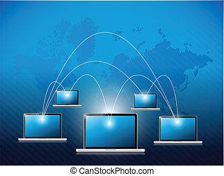 Diseño de ilustración de la conexión portátil
