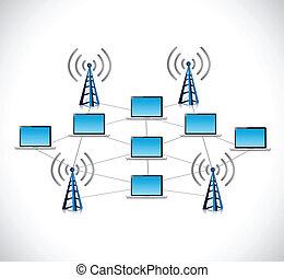 Diseño de ilustración de la red de conexión portátil